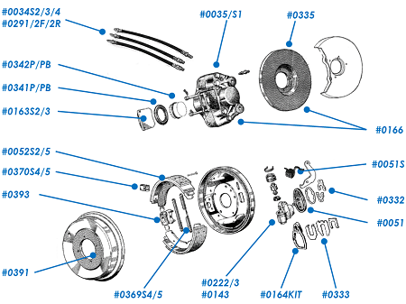 Category Brakes